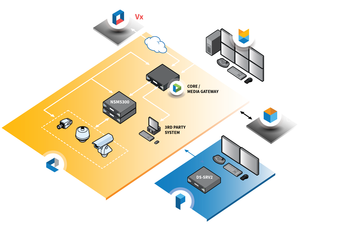 pelco video management options illustration